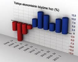 Türkiye Ekonomisi Kurs Eğitimi